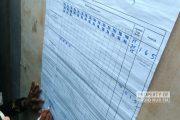 Perolehan Suara Ganjar Pranowo - Taj Yasin 'Nangkring' di TPS Tempat Yasin Nyoblos