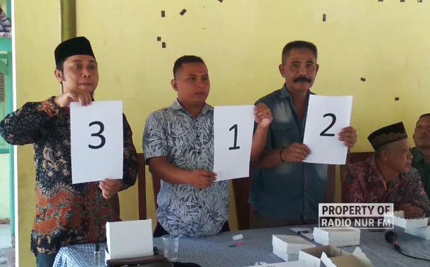 Mantan Narapidana Ditetapkan Jadi Calon Kepala Desa, Disoal Warga Wonokerto
